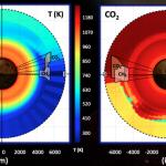 Les multi-limbes, vers une caractérisation plus exhaustive des atmosphères d'exoplanète