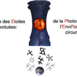 3 year PhD position on evolved stars in the framework of ANR PEPPER