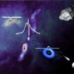 Le parcours de l'eau des nuages interstellaires jusqu'aux systèmes planétaires